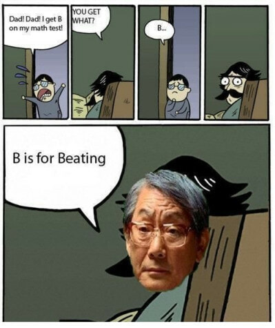 b-is-for-beating