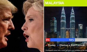 How Malaysia And Other Countries Would Have Voted In The Us Elections - World Of Buzz 12