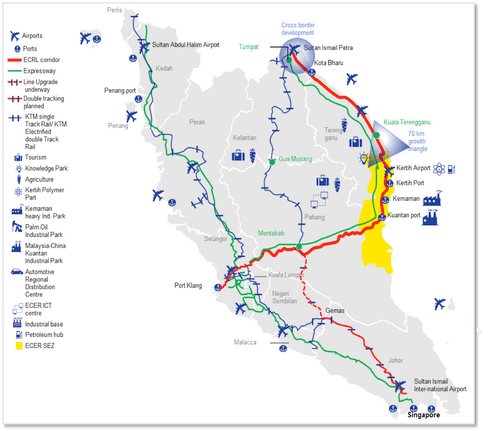 "Malaysia To Have ""World's Most Expensive Railway"", Experts Smell Corruption. - World Of Buzz"
