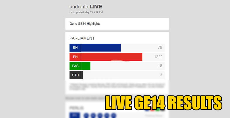 Couldn't Access Election Results During GE14? Blame MCMC! - WORLD OF BUZZ 4