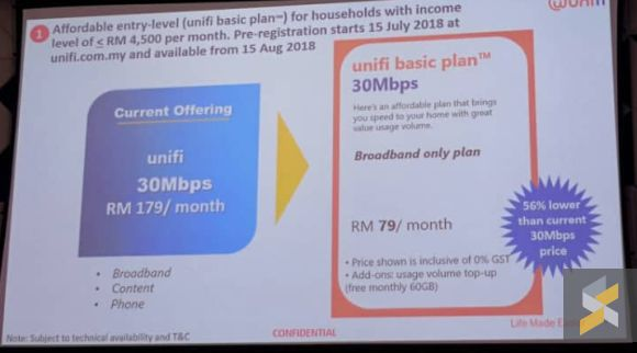 TM Offers New and Cheapest Unifi Plan at RM79/Month with Pre-Order Starting July 15 - WORLD OF BUZZ