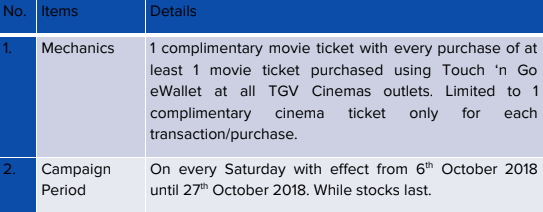 You Can Enjoy Buy 1 Free 1 TGV Movie Tickets Every Saturday for The Whole of Oct! - WORLD OF BUZZ