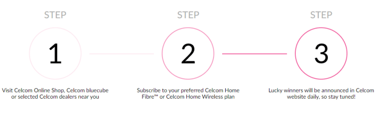 From Just RM80, You Could Win a Trip to London, Seoul, Istanbul & More When You Sign Up For Celcom's Home Fibre Plan! - WORLD OF BUZZ 3