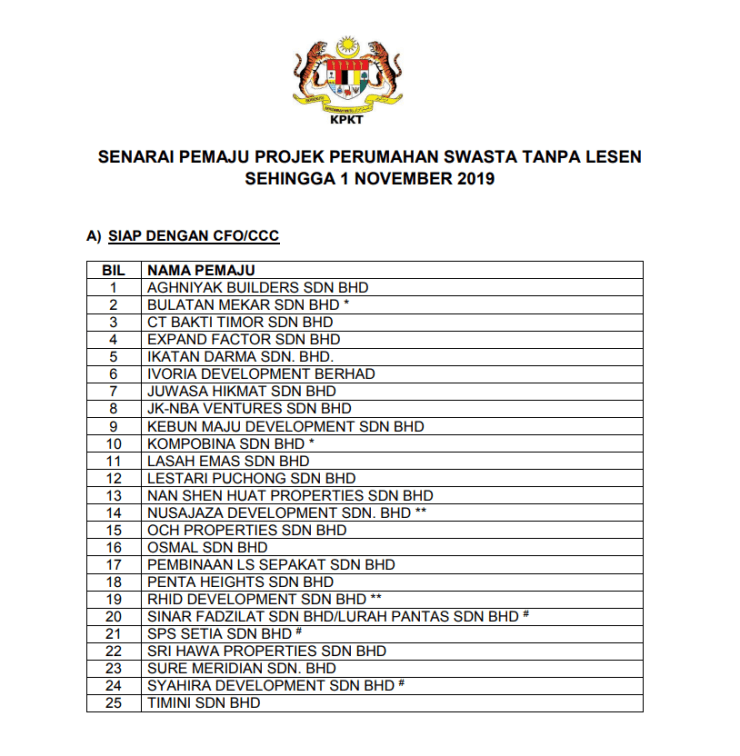 These Are The Complete Lists of Blacklisted Housing Developers in Malaysia for 2020 - WORLD OF BUZZ