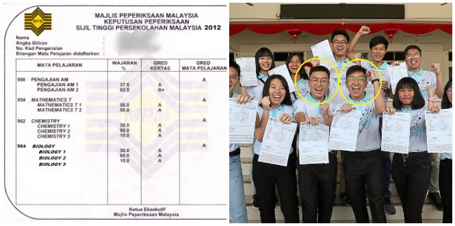 Identical Malaysian Twins Scored Identical 4.00 Cgpa In Stpm Although They Studied In Different Classes - World Of Buzz