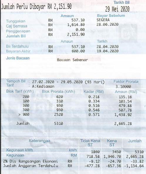 Why Is My Tnb Bill So High Here S What You Need To Know About Your Electricity Bill World Of Buzz
