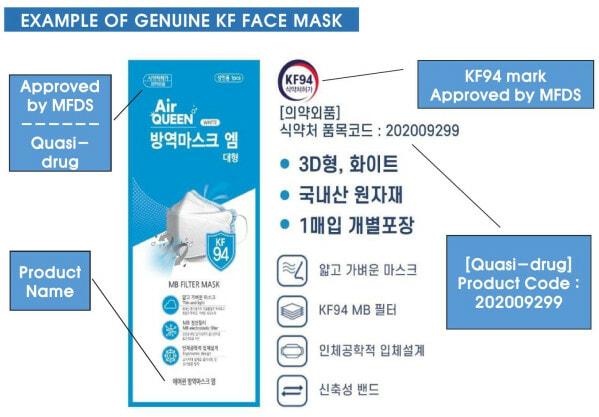 Example Of Genuine Kf Mask